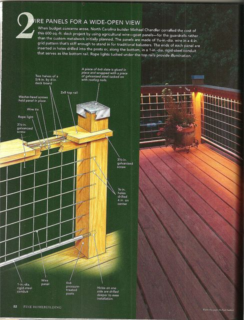 Do It Yourself Home Design: Railings, Goats And Decking