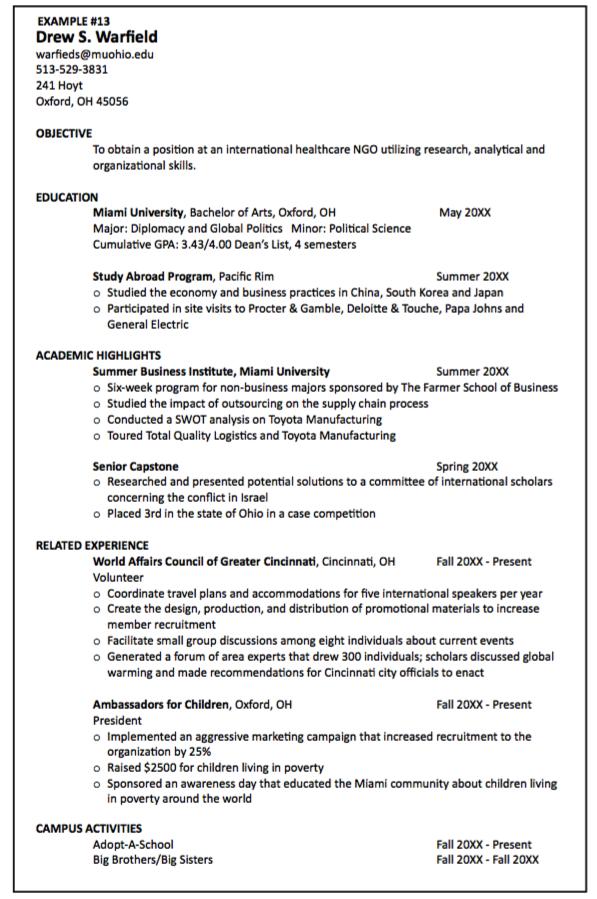 Sample International Healthcare NGO Resume http