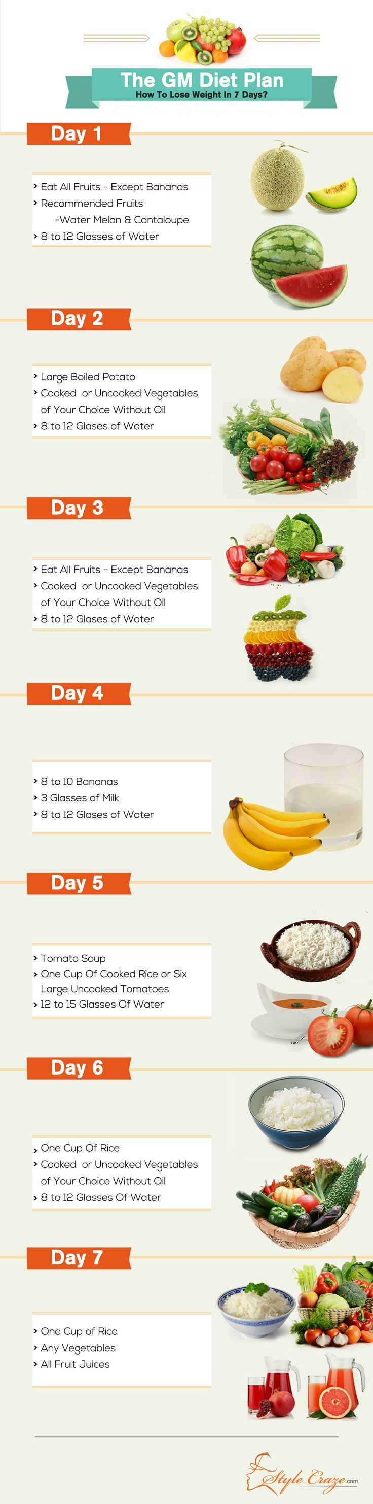 The Gm Diet Plan How To Lose Weight In Just 7 Days Gm Diet Plans