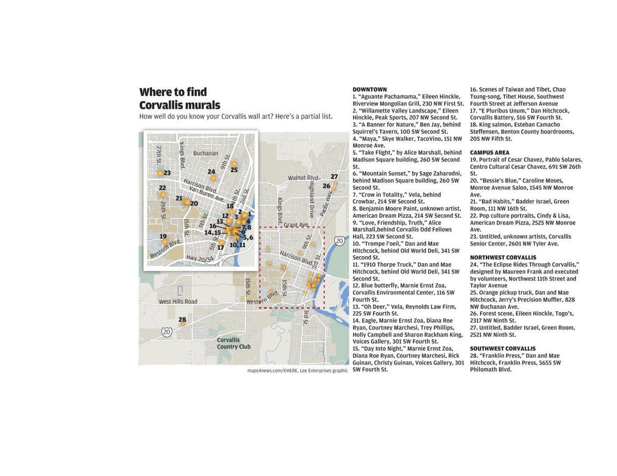 Corvalis Oregon Map.Corvallis Mural Map Hometown History Corvallis Oregon Pinterest