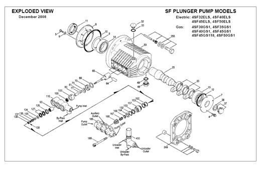Pin by Equipment Trade Service Company on ShopETSonline