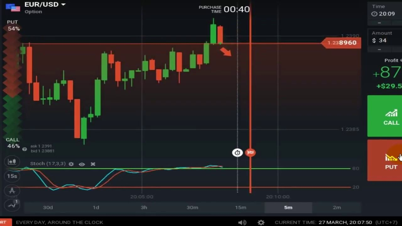 Liked On Youtube Backtesting Forex Trading Strategies How To