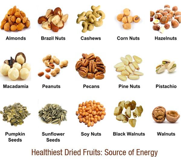 Dry Fruits: Source of Energy | Health Or Wealth ...