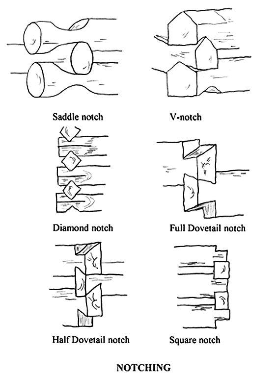 Daniel Boone Cabin Log Cabin Designs How To Build A Log Cabin Building A Cabin