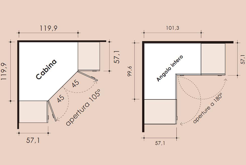 Cabina armadio camera piccola quadrata cerca con google - Camere da letto con cabina armadio angolare ...