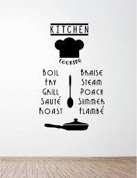 Risultati immagini per poster cucina | IDEE PER ME | Pinterest ...