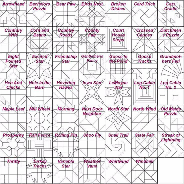 Barn Quilt | Quilt meaning, Barn quilts, Barn quilt patterns