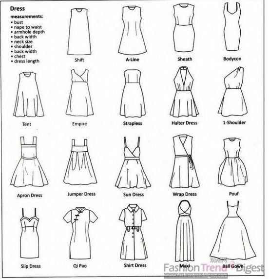 What Kind Of Dress Is This Sewing Patterns Sewing Patterns Free Diy Fashion