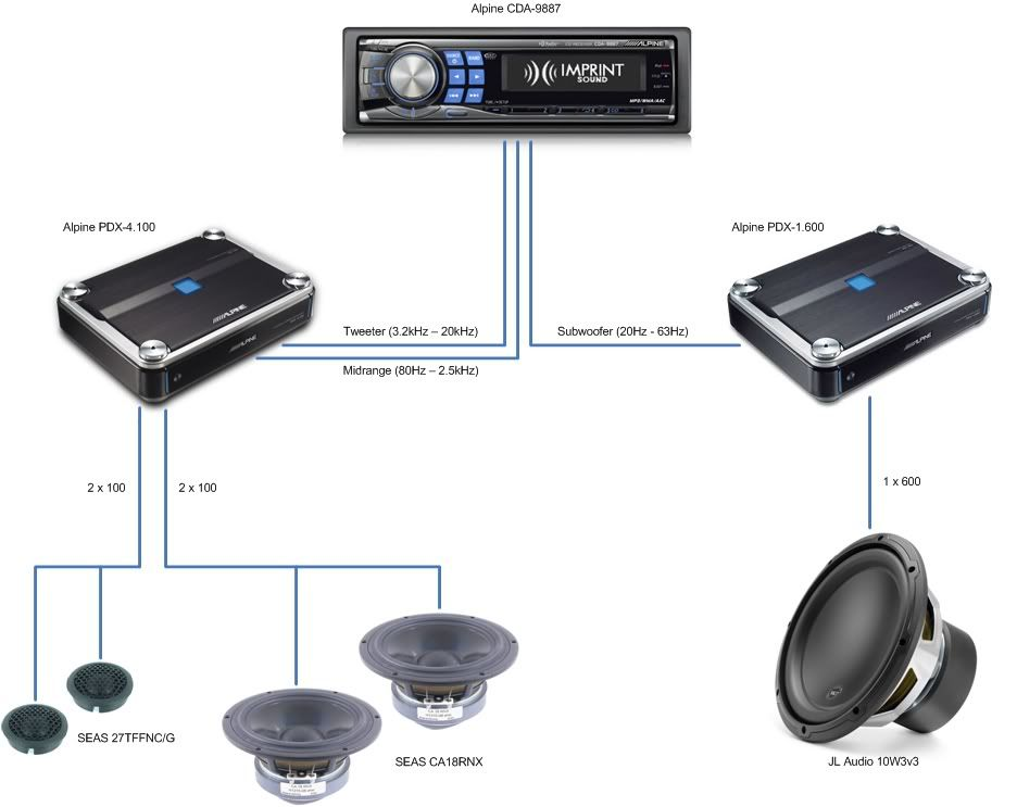 Post Your System Diagram Page 9 Car Audio Diymobileaudio