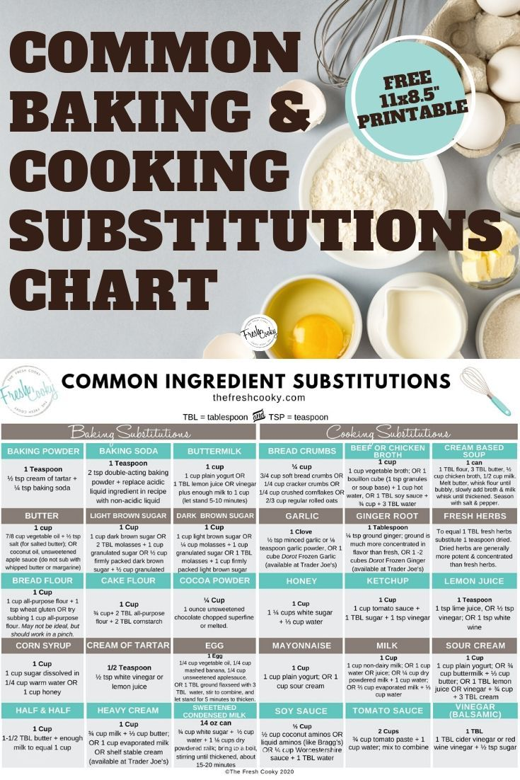 Free Printable Ingredient Substitutions Chart