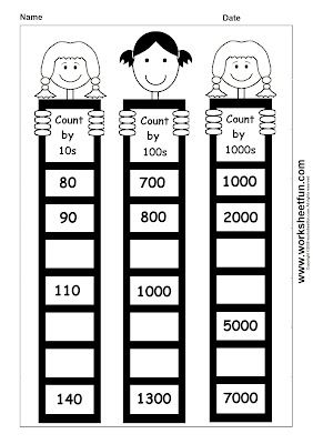 Skip Counting by 10,100 and 1000 | Teaching: Math | Pinterest