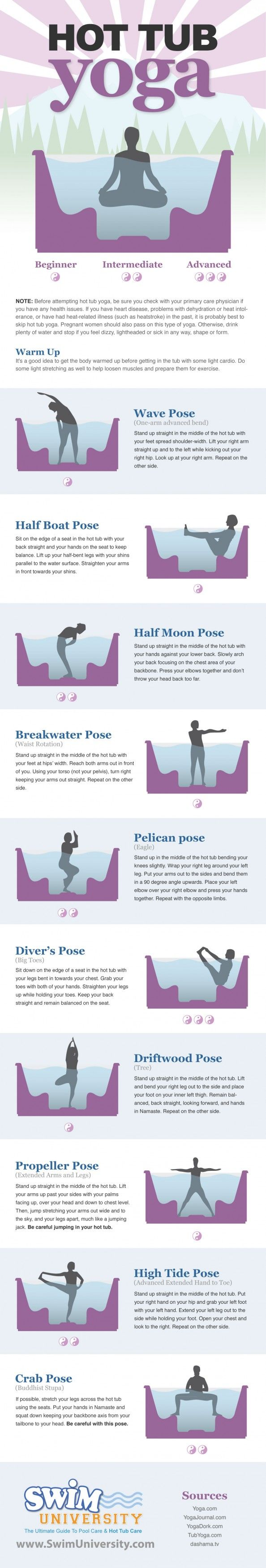 Ermagerd I M So Doing This Once We Ve Gotten A Hot Tub In The Back Yard Pool Workout Infographic Hot Tub Room
