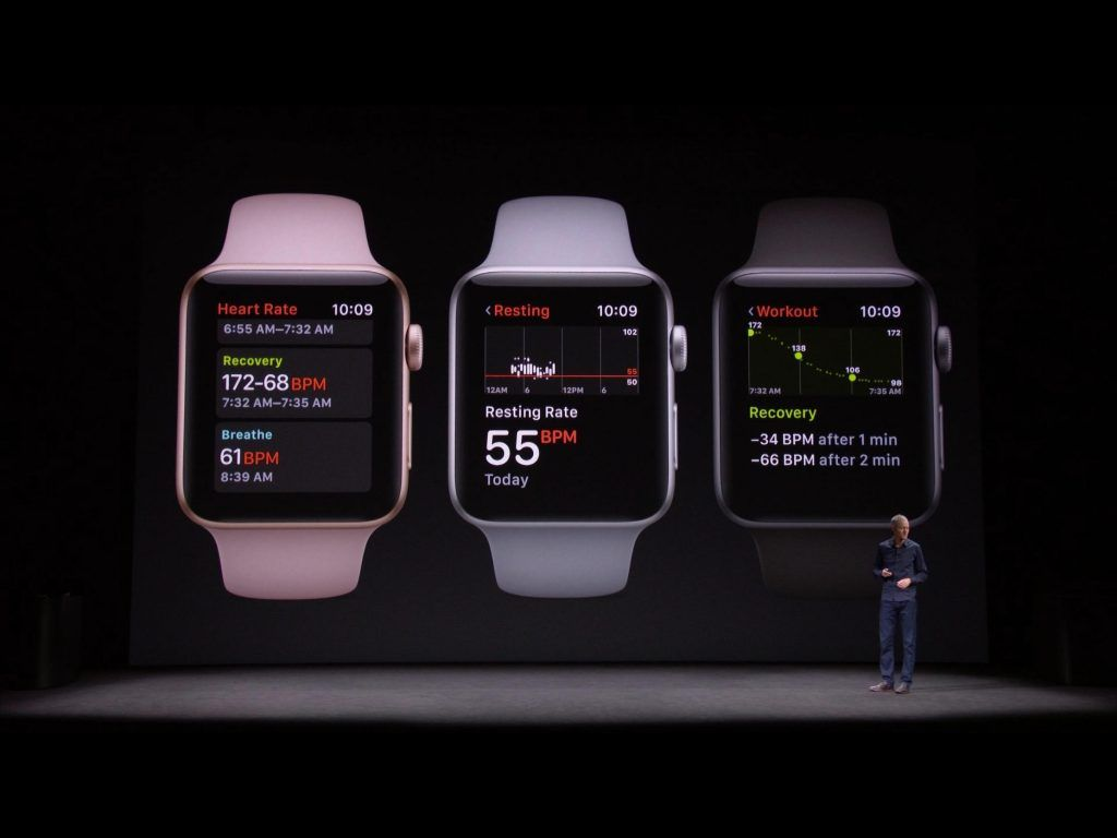 Why Apple Watch Is The Best Heart Rate Monitor You Can Buy