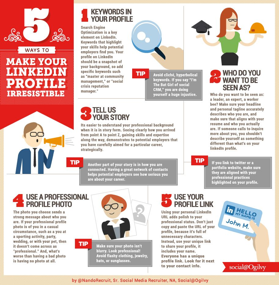 How to use LinkedIn for Business | Profile, Infographic and Infographics
