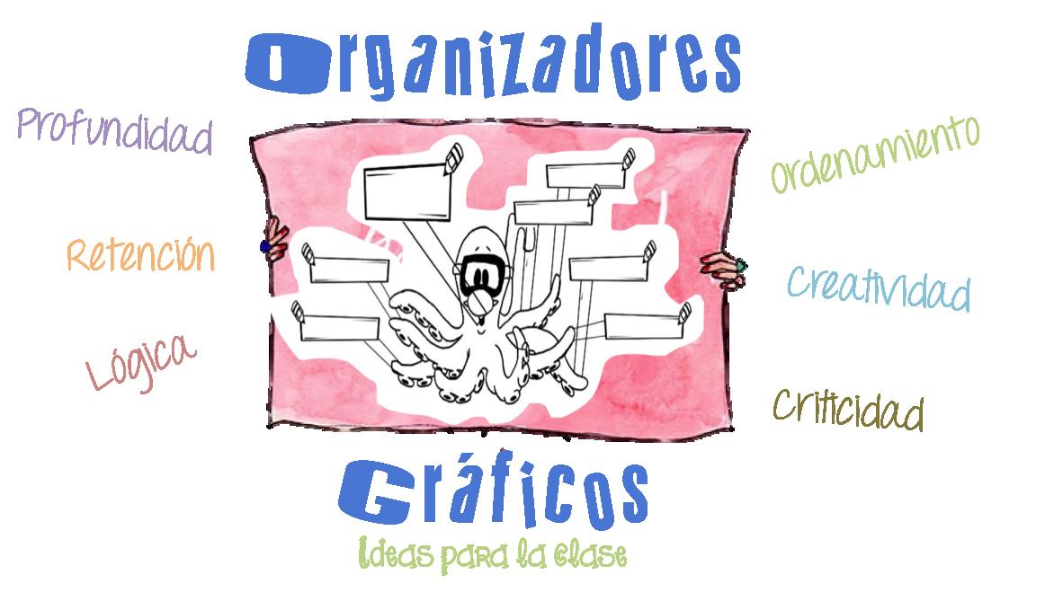 Os dejamos una recopilación de organizadores gráficos que nos ...