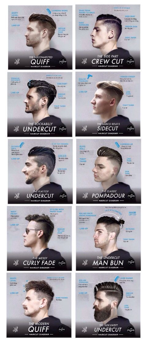 Mens Hair Styles Shave Men Hair And Mens Hairstyle - Mens hairstyle with names