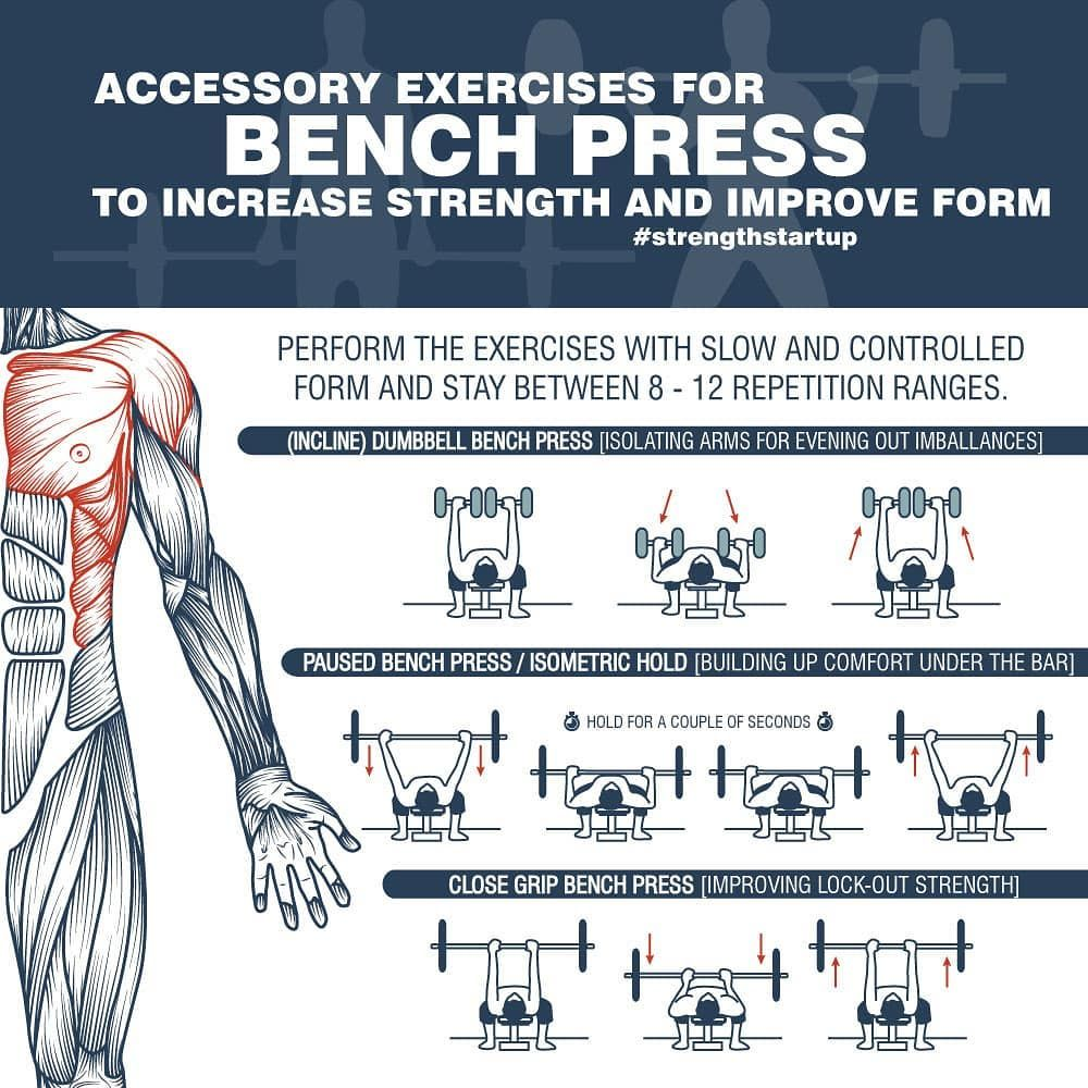 Health Fitness Fun Workouts Health Fitness Workout Plan