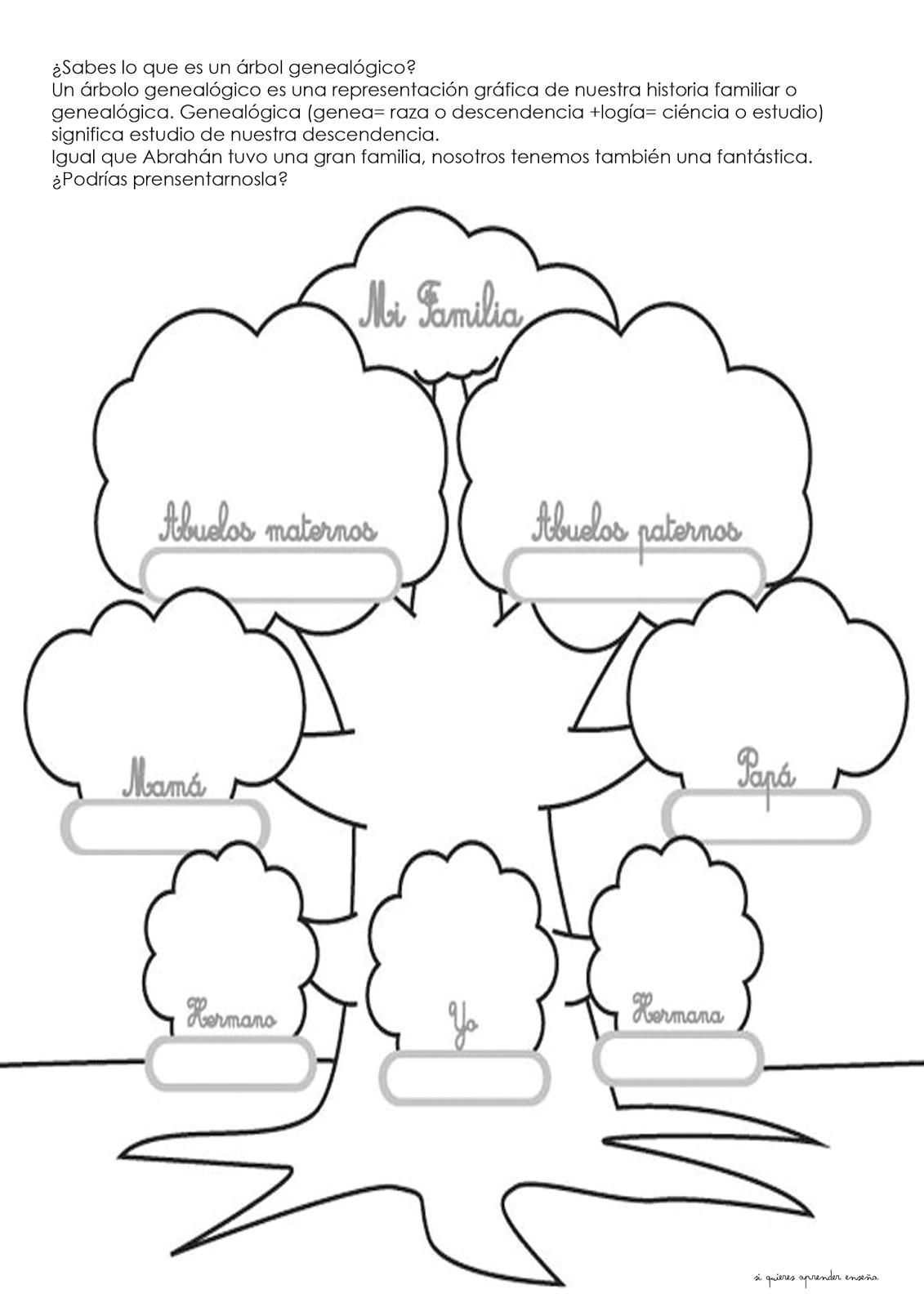 Dibujo De Dibujosparacatequesis Blogspot Com Arbol Genealogico Para Ninos Manualidades De La Biblia Para Ninos Imprimibles Para Preescolar