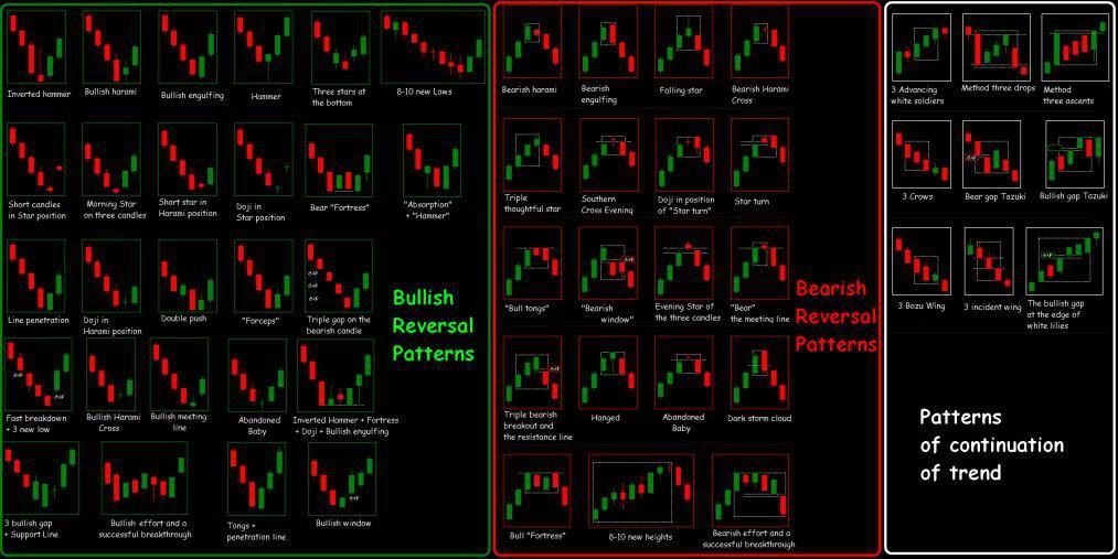 Crypto Trading Cheat Sheet Important Hacks For Traders Crypto