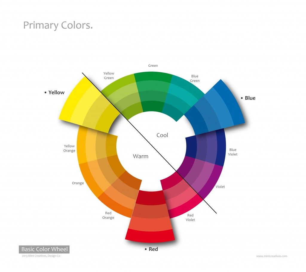 Co color wheel art - Primary Colors 12 Hour Ryb Color Wheel With 1 Shade Tone And Tint