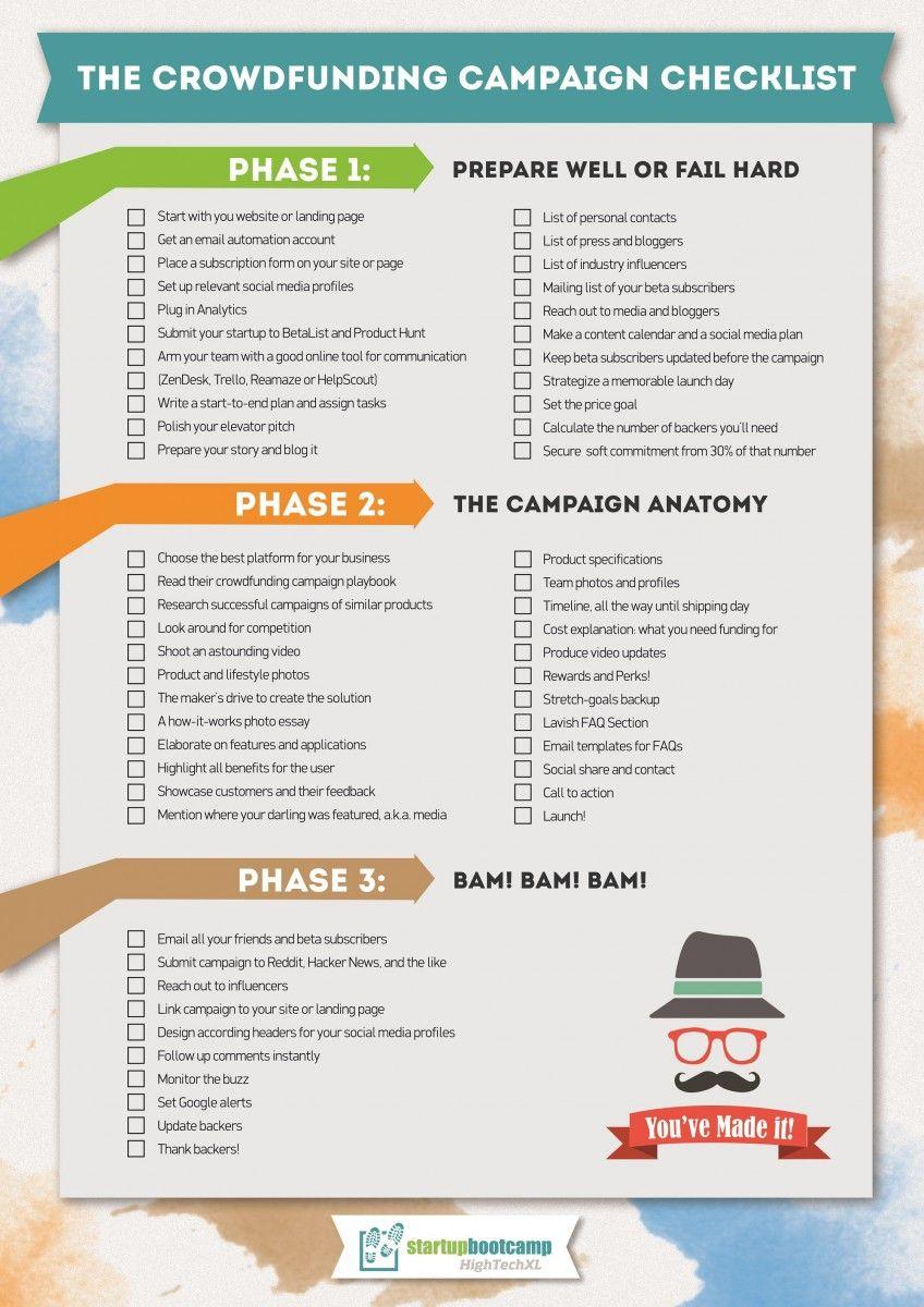 The Crowdfunding Campaign Checklist | Music | Campaign