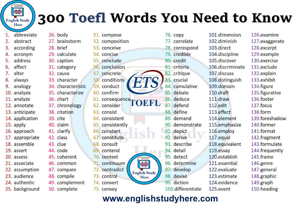300 Toefl Words You Need To Know With