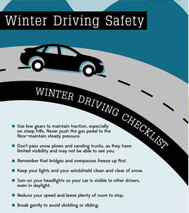 Winter Driving Safety Checklist Winter Driving Driving Safety