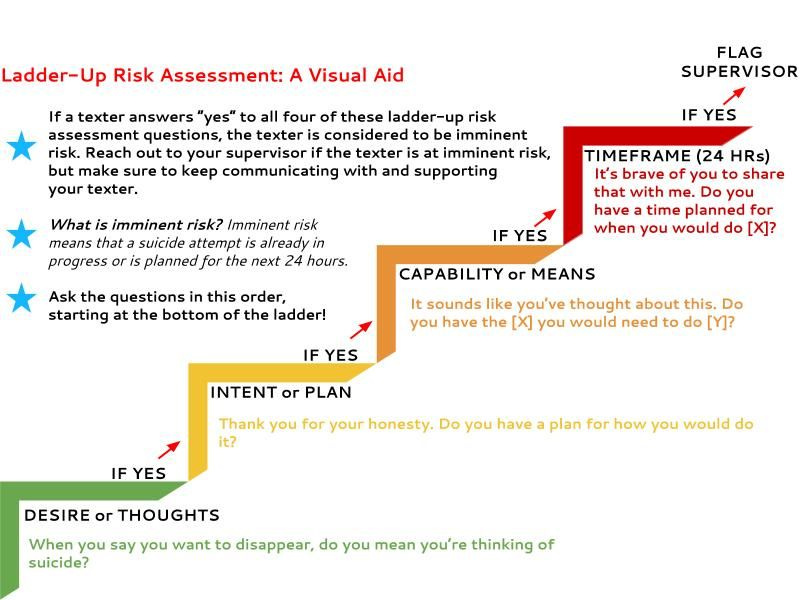 definition of risk assessment in social work