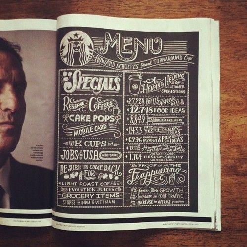 Food truck menu.  Mais fonte escrita e esquema giz.