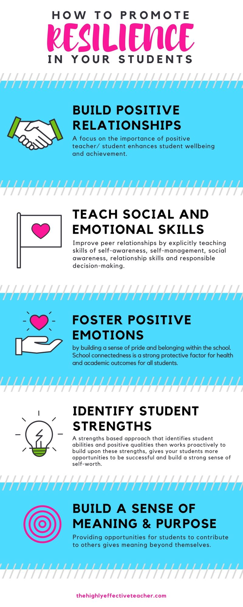 best images about positive classroom climate 17 best images about positive classroom climate high expectations classroom teacher and self regulation