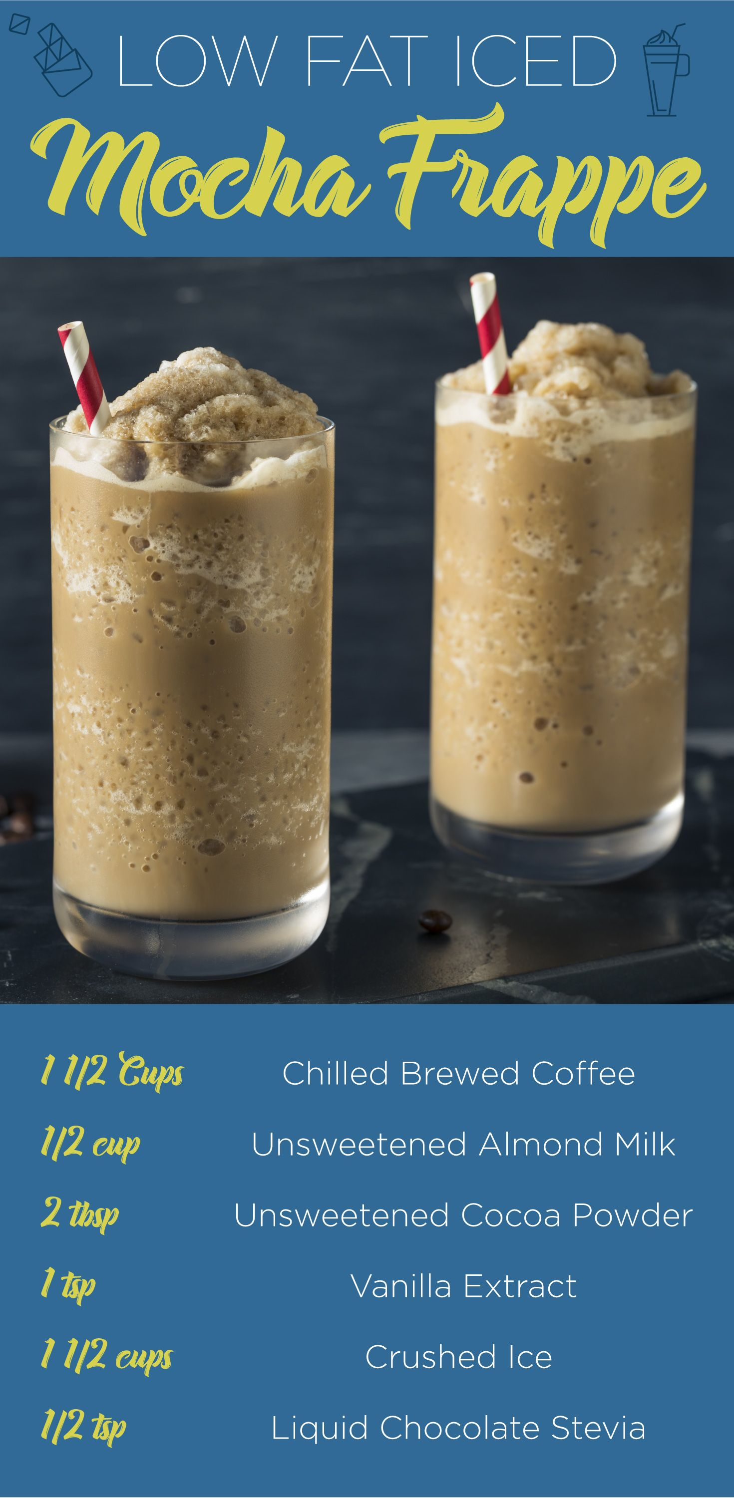 Pin On Coffee Drink Recipes Cold