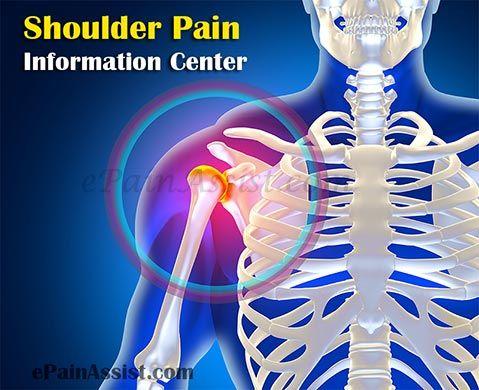 Shoulder Pain Information Center | Shoulder Joint Anatomy | Pinterest