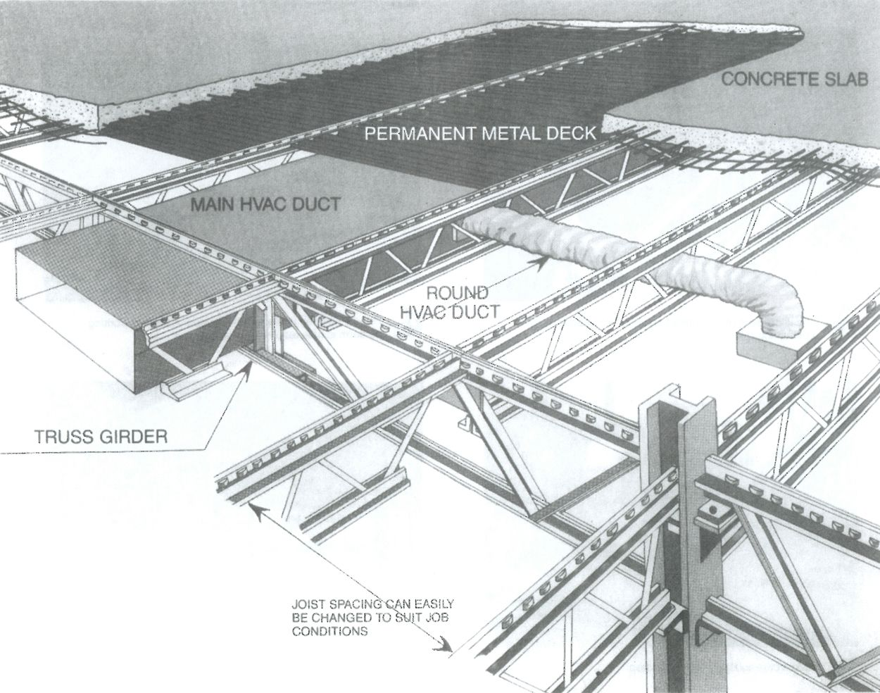 Steel Girder Truss Framing Construction Steel Structure Buildings Roof Trusses
