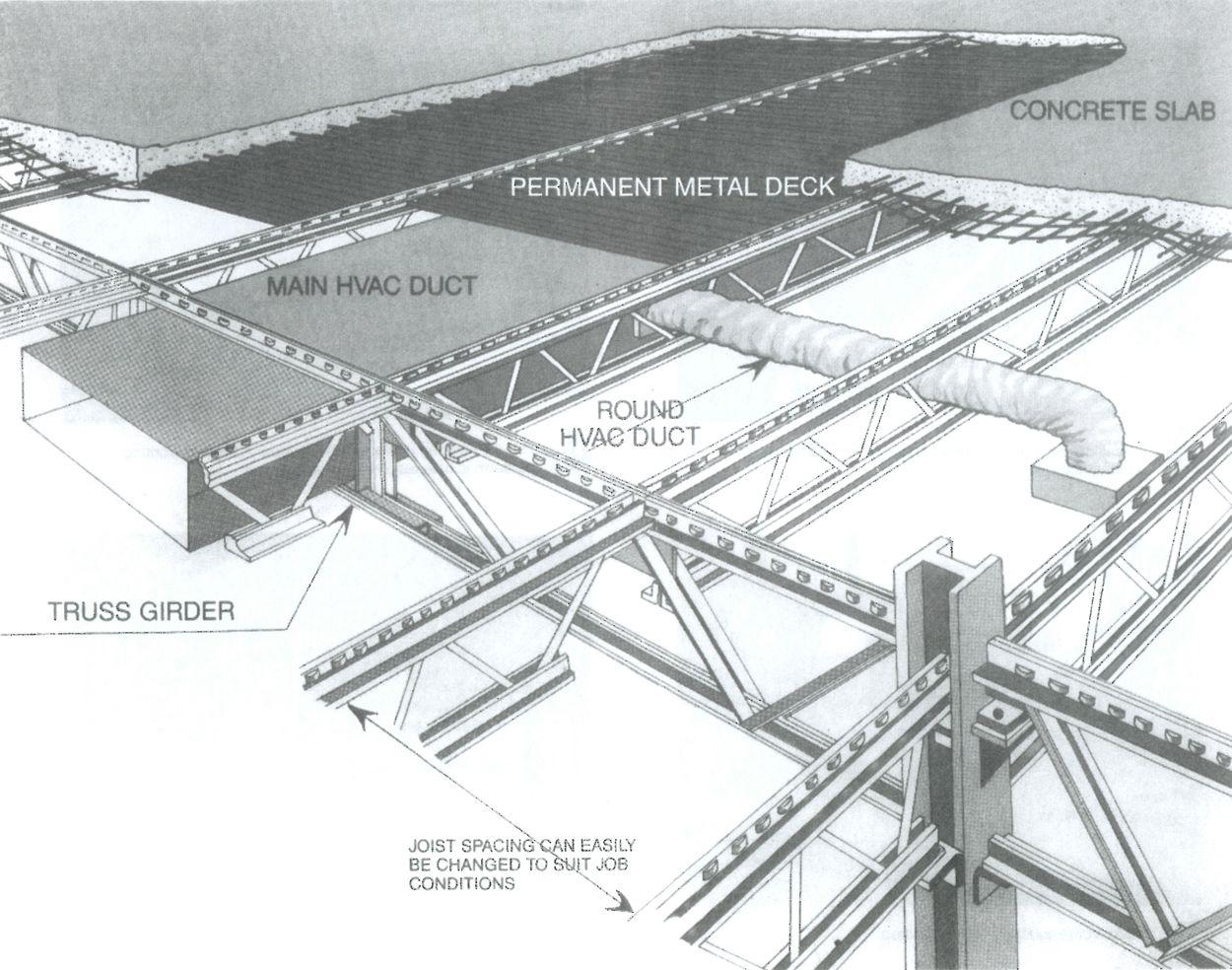 Steel Girder Truss Framing Construction Steel Structure Buildings Steel Frame Construction