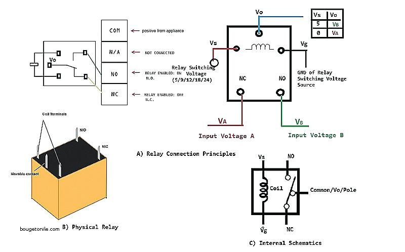 5 Pin Relay Wiring Diagram As Well As Relay Wiring Diagram