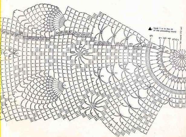 Crochet Round Tablecloth Diagram Brokeasshome