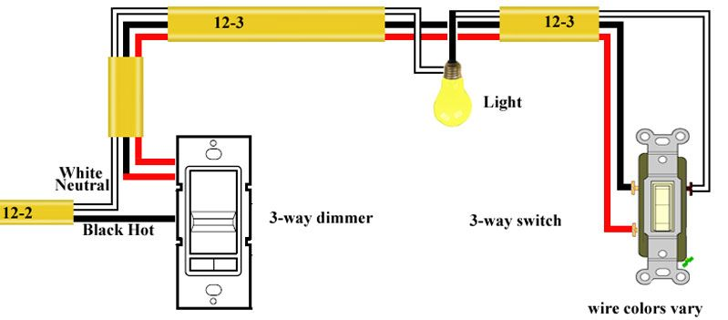3 way dimmer switch wiring diagram electrical services pinterest rh pinterest com 3-Way Circuit with Dimmer 3 way led dimmer switch wiring diagram