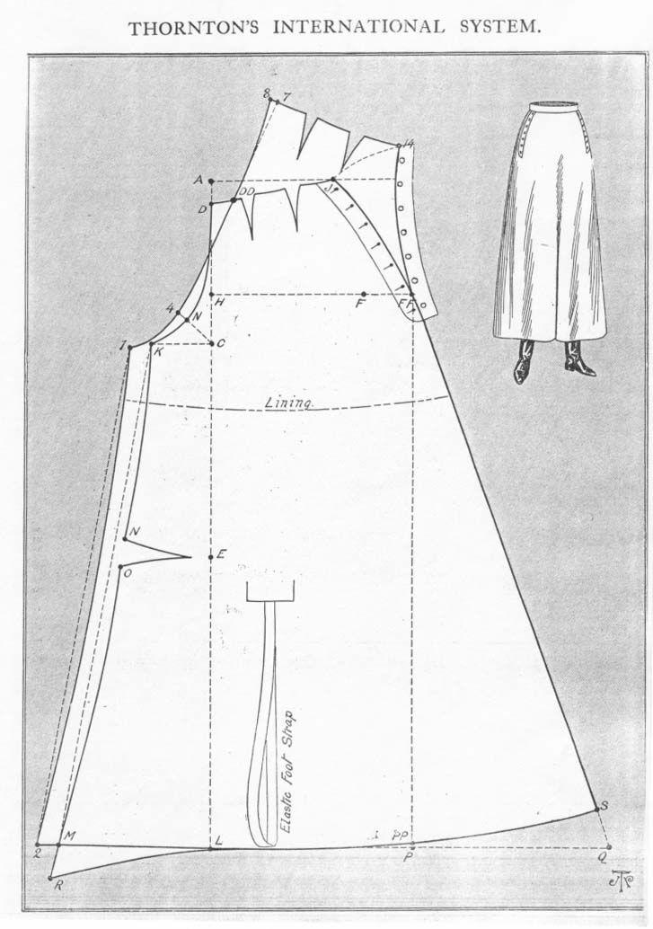 Lady\'s Ride-Astride Plain Skirt | Historical patterns for women ...