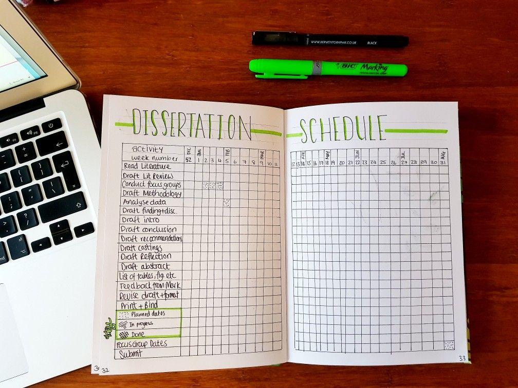 Dissertation Schedule Dissertation Motivation Bullet Journal School Dissertation Writing