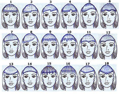 Different types of bangs girl stuff pinterest different different types of bangs urmus Images
