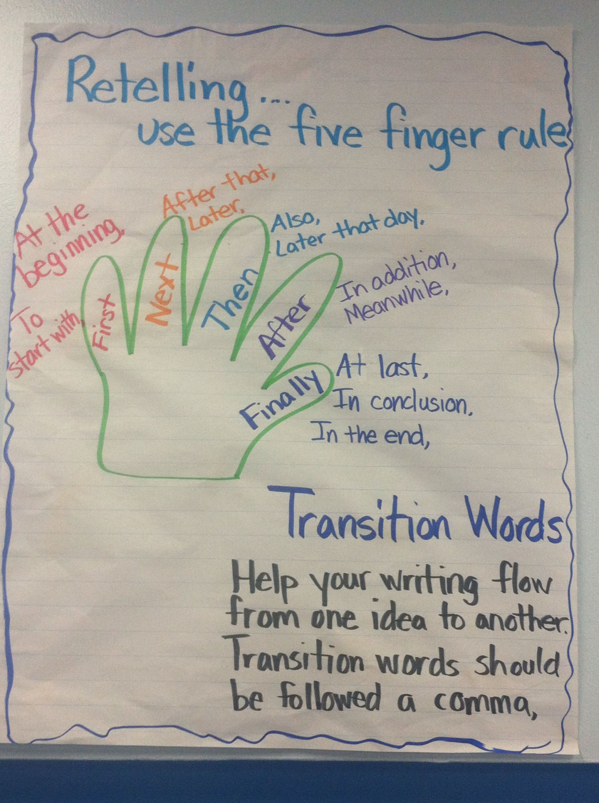 Reading Workshop Telling Across Your Fingers Using