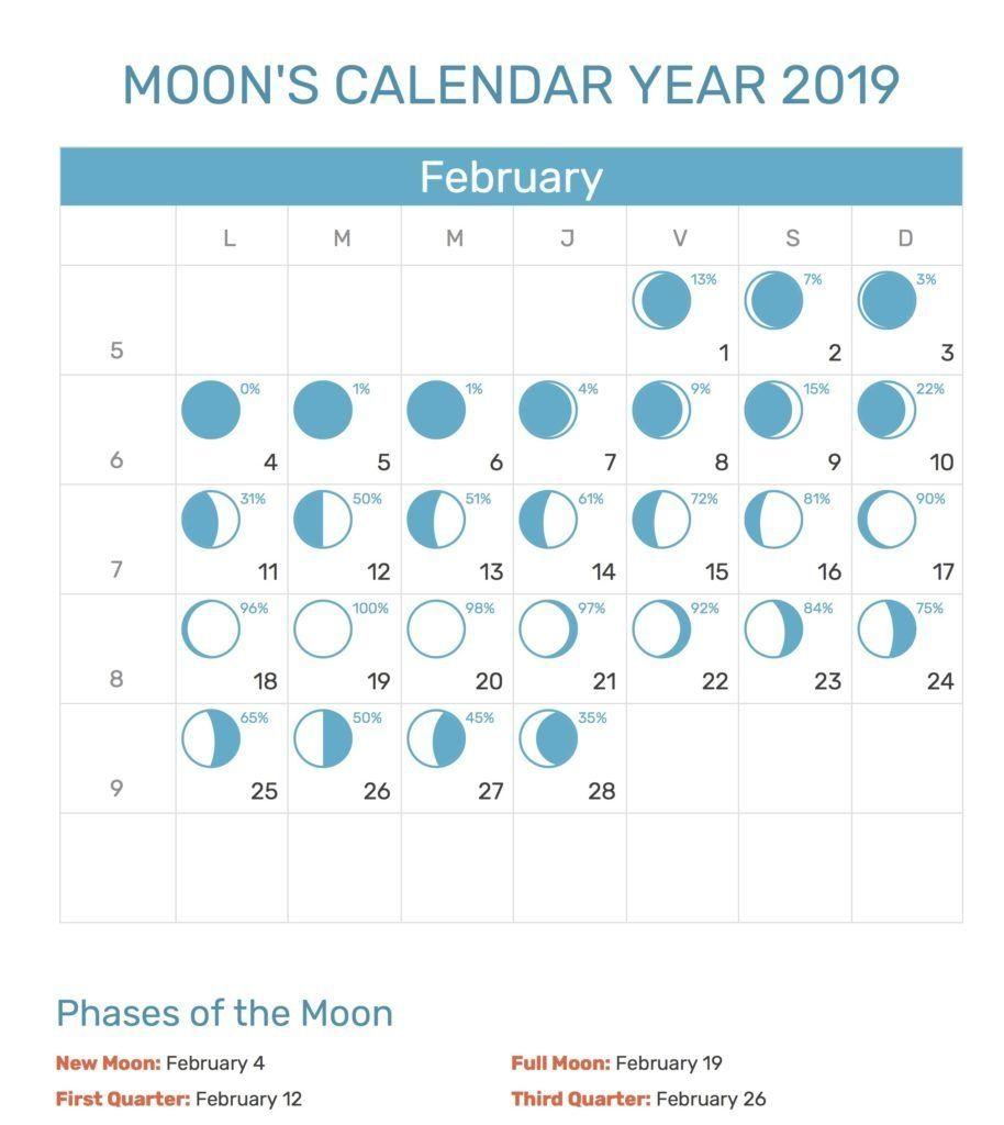 Moon Phases Calendar For February 2020 Moon Phase Calendar Moon