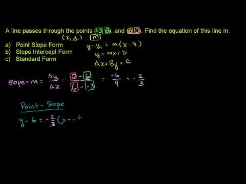 point slope form khan  Writing equations in all forms | Standard form | Khan ...