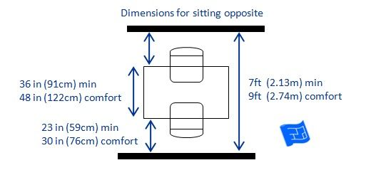 Desk dimensions for 2 people sitting face to face click for Office design guidelines uk