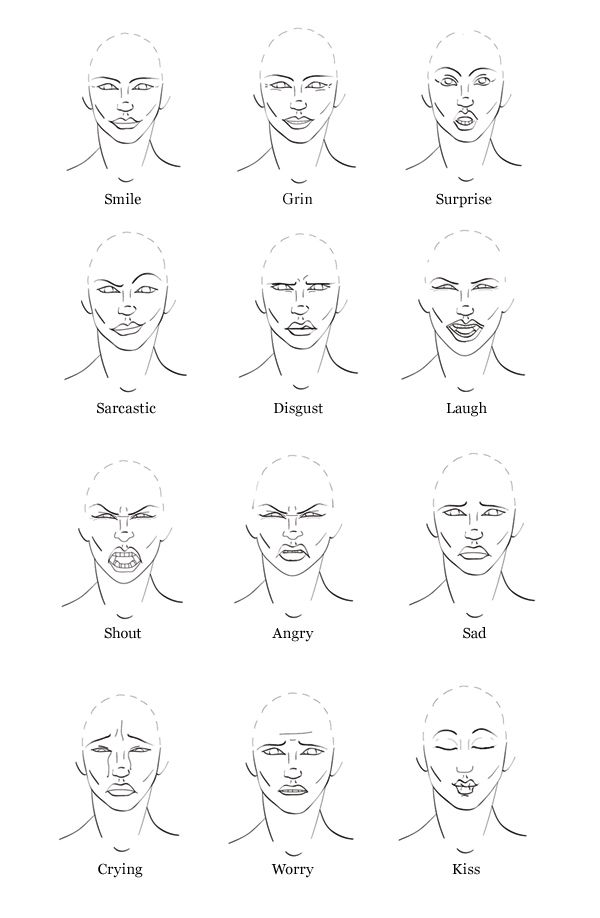 How To Draw Facial Expressions To Show Emotion Realistic Drawings Facial Expressions Drawing Tips