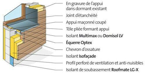 Isolation Extérieure Des Appuis De Fenêtres Existants | Isolation
