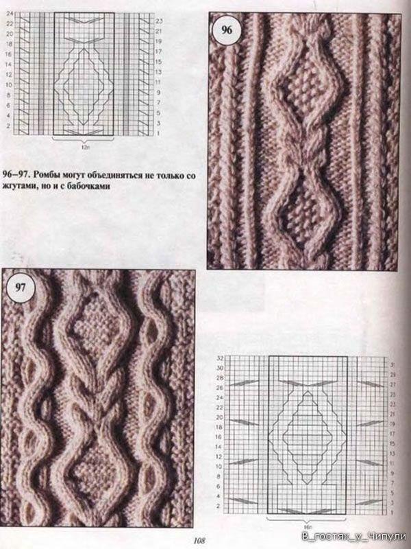 Tejer Aran. 220 patrones y diseños | КОСЫ СПИЦАМИ. | Pinterest ...