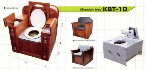 Bio lux Composting Toilet A New Throne for your Home Composting