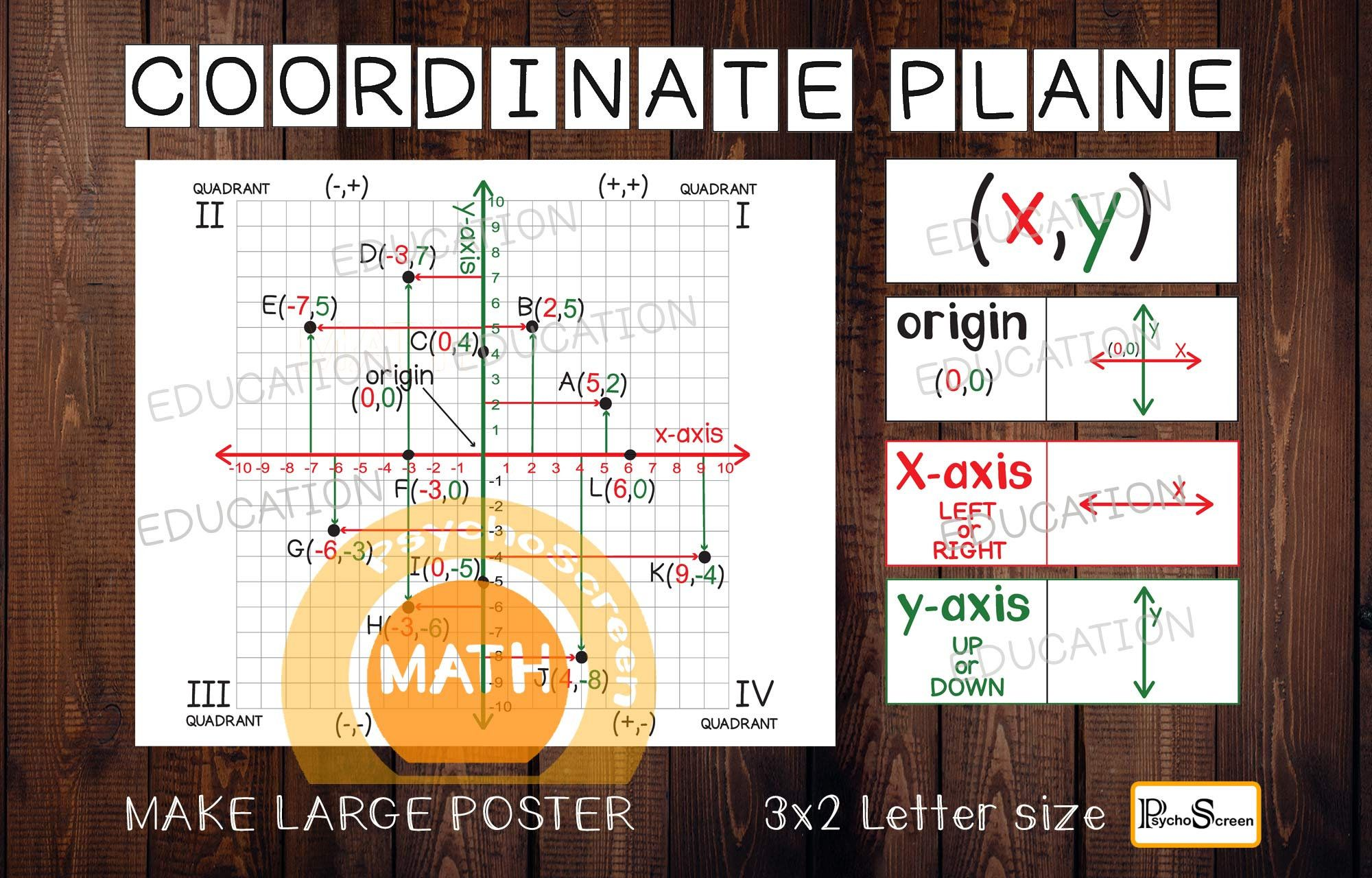 Coordinate Plane Poster And Worksheets Color 4 Quadrant Etsy Coordinate Plane Worksheets Math Lesson Plans Math Classroom