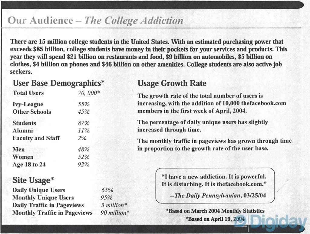 facebook target market Book summaries, Marketing, Analysis